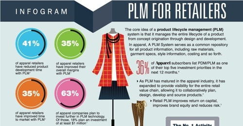 PLM for Apparel Industry is a MUST-HAVE.  Find out why!